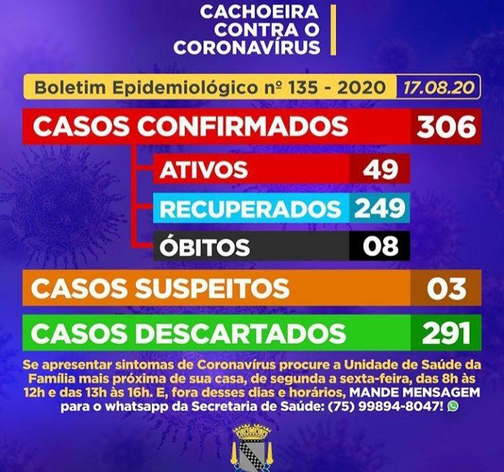 CACHOEIRA: 03 (três) casos SUSPEITOS foram identificados,13 (treze) casos suspeitos foram DESCARTADOS, E 04 (quatro) casos suspeitos foram CONFIRMADOS como positivos para Coronavírus.