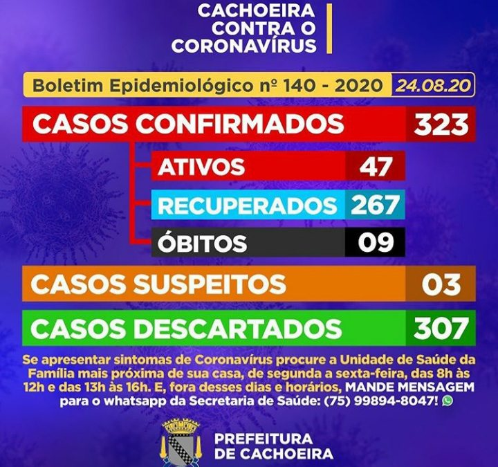 CACHOEIRA: 07 (sete) casos suspeitos foram CONFIRMADOS como positivos para Coronavírus,nesta segunda – feira  (24)
