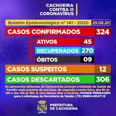 Cachoeira: 01 caso positivo da Covid-19 e nove casos suspeitos foram detectados nesta terça (25)