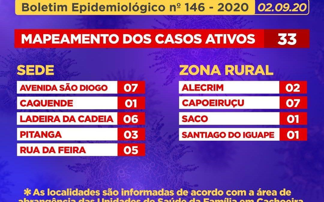 CACHOEIRA: 03 (três) pessoas infectadas se RECUPERARAM, E 06 (seis) casos SUSPEITOS foram identificados