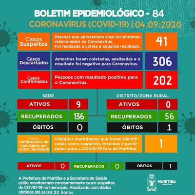 Muritiba: 19 casos suspeitos de coronavírus foram detectados nesta sexta (04)