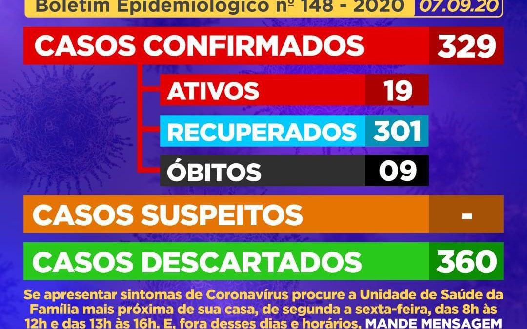 CACHOEIRA: 01 (um) caso suspeito foi CONFIRMADO como positivo para coronavírus.
