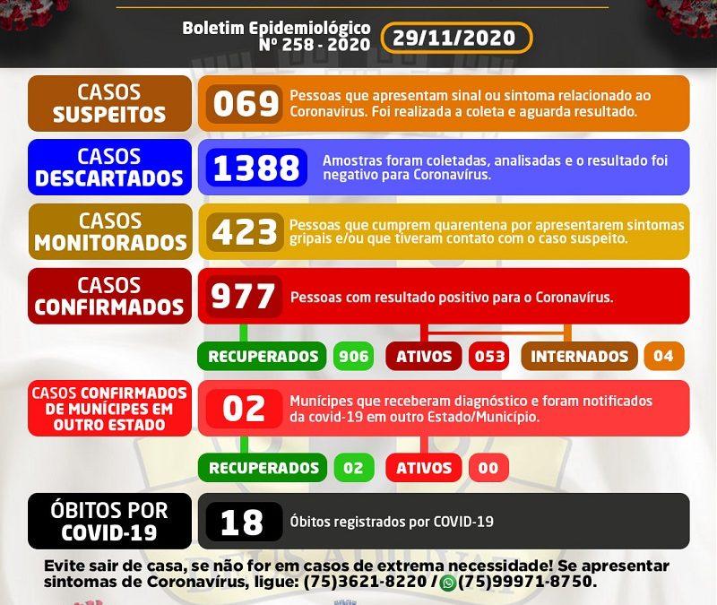 Cruz das Almas registra 15 novos casos da covid-19 nas últimas 24h