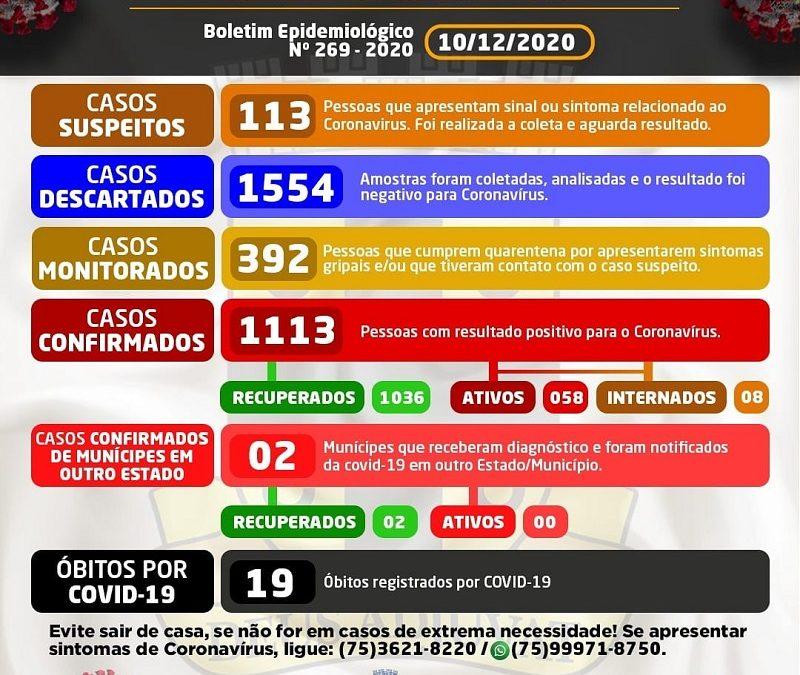 Cruz das Almas registra 9 novos casos da covid-19; total sobe para 1113