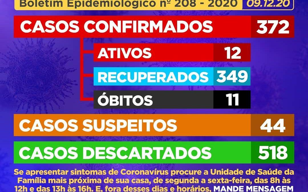 CACHOEIRA: Mais 04 (quatro) casos positivos foram CONFIRMADOS, e 01 (um) caso SUSPEITO de Coronavírus foi identificado,nesta quarta – feira 09/12
