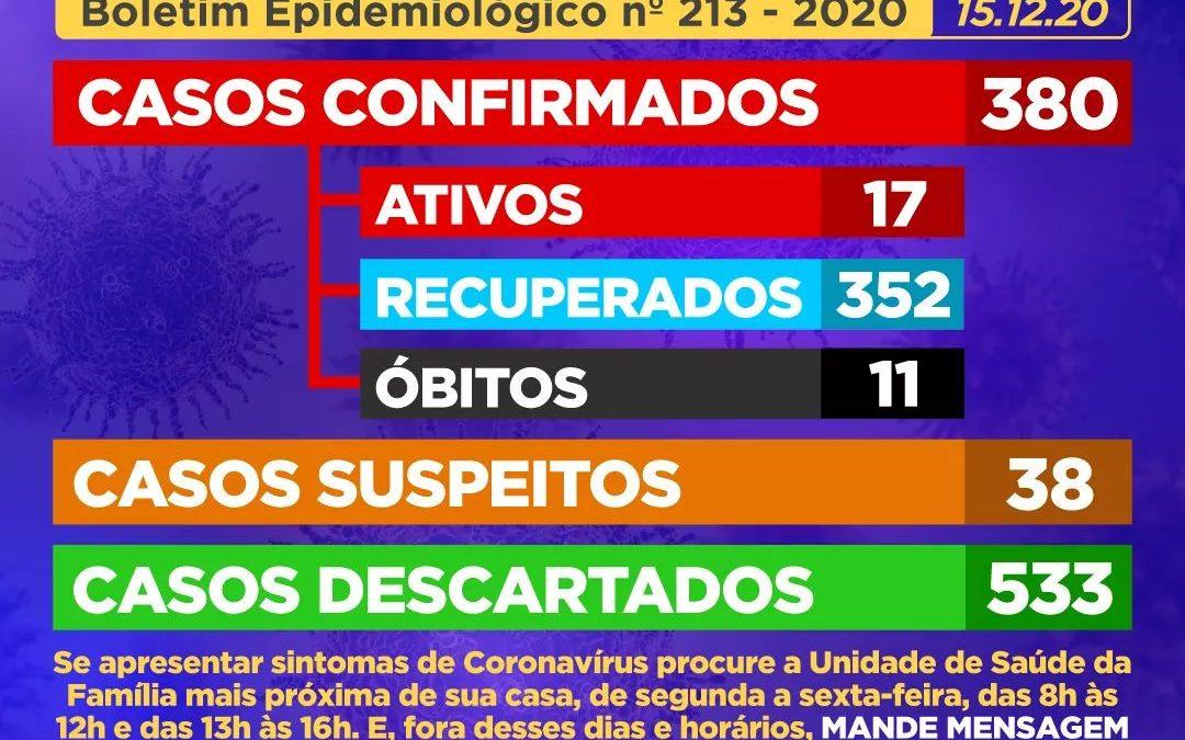 CACHOEIRA: 07 (sete) casos SUSPEITOS foram identificados nesta terça-feira 15/12