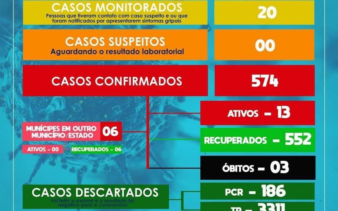 SÃO FÉLIX: Mais 03 casos de coronavírus são confirmados.