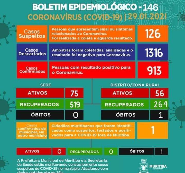 MURITIBA: Mais 62 casos positivos para coronavírus foram detectados, e Outros 75 casos foram identificados como suspeitos, o município chega à 131 casos ativos no momento.