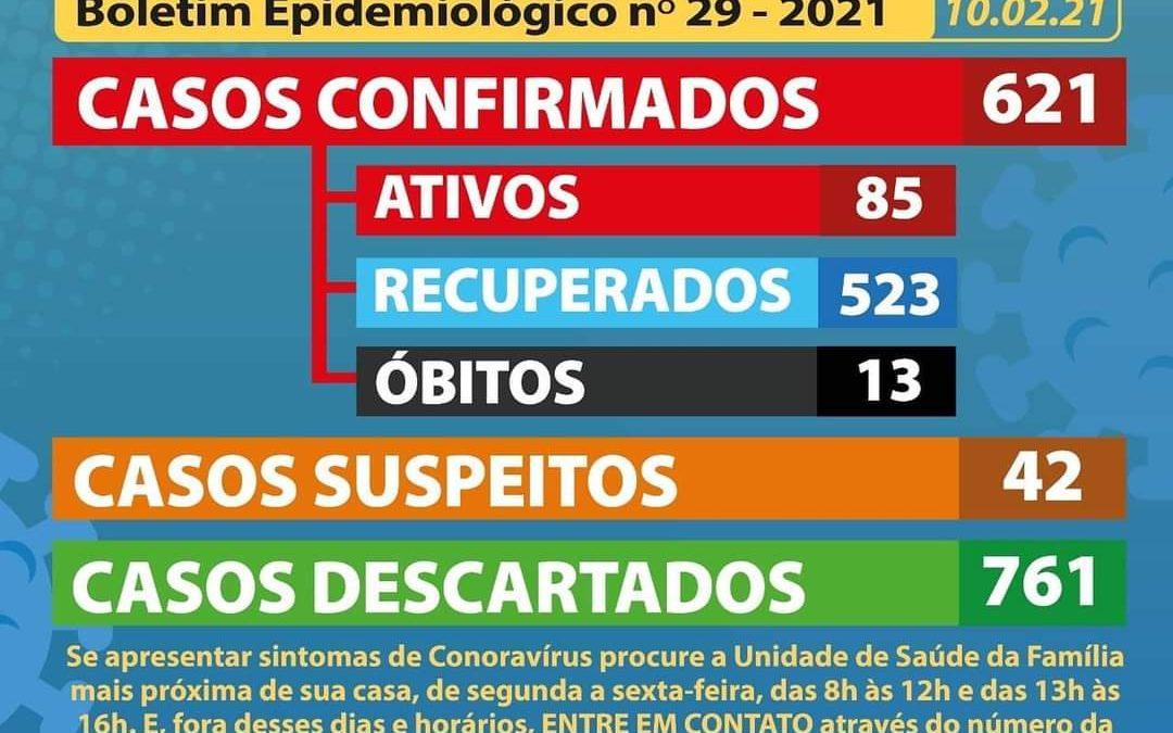 CACHOEIRA: 03 (três) casos POSITIVOS para Coronavírus foram confirmados, e mais 15 (quinze) casos suspeitos foram detectados