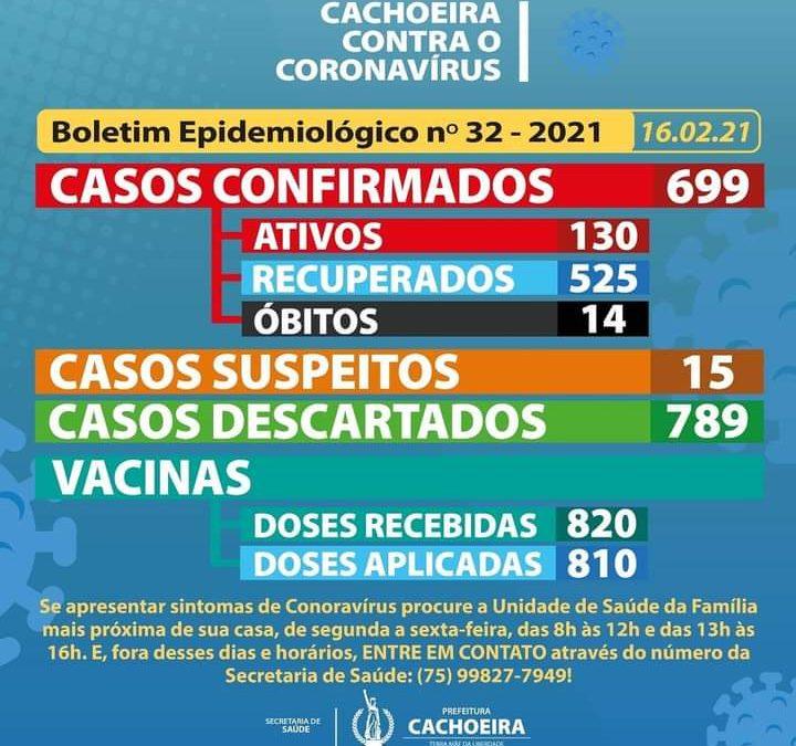 CACHOEIRA: 48 (quarenta e oito) casos suspeitos foram CONFIRMADOS como positivos para Coronavírus